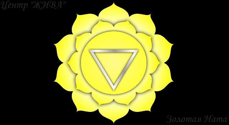 Медитация Третья чакра