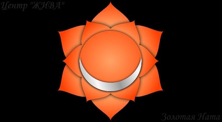 Медитация Вторая чакра